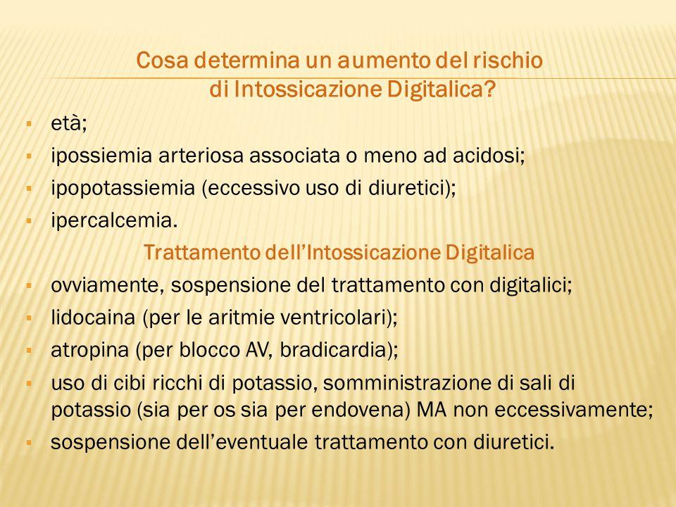 Cosa determina un aumento del rischio di Intossicazione Digitalica
