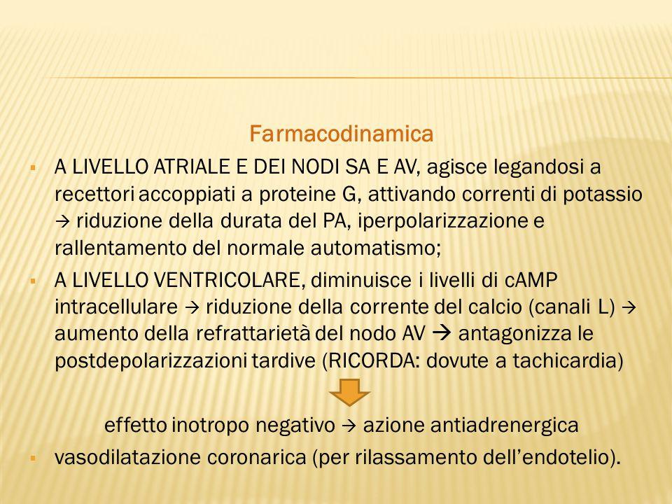 effetto inotropo negativo  azione antiadrenergica