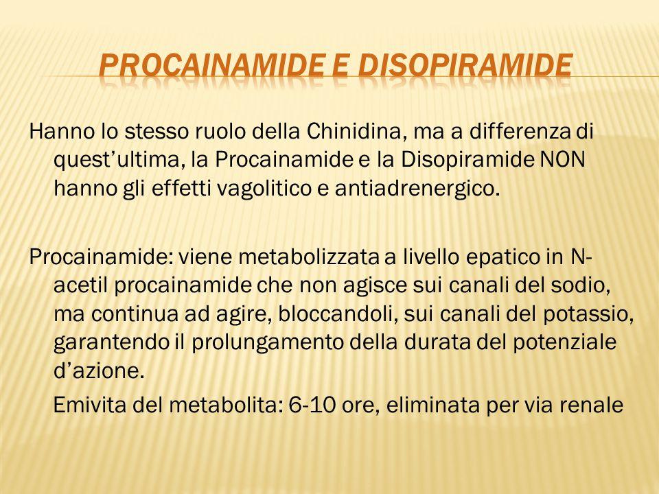Procainamide e disopiramide