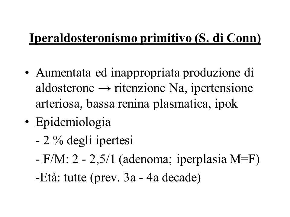 Iperaldosteronismo primitivo (S. di Conn)