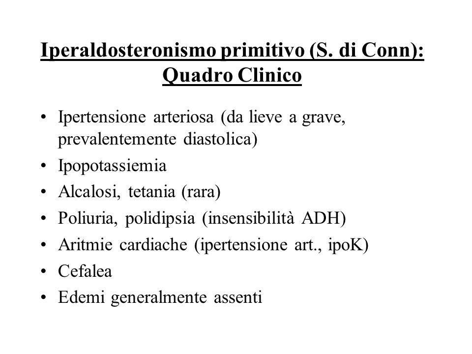 Iperaldosteronismo primitivo (S. di Conn): Quadro Clinico