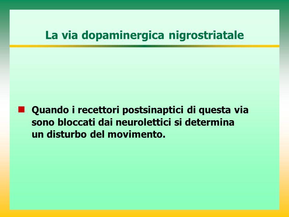 La via dopaminergica nigrostriatale