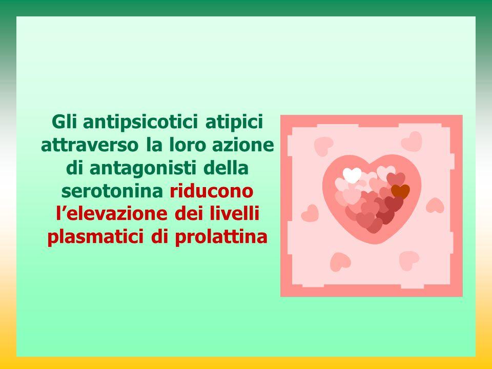 Gli antipsicotici atipici attraverso la loro azione di antagonisti della serotonina riducono l'elevazione dei livelli plasmatici di prolattina