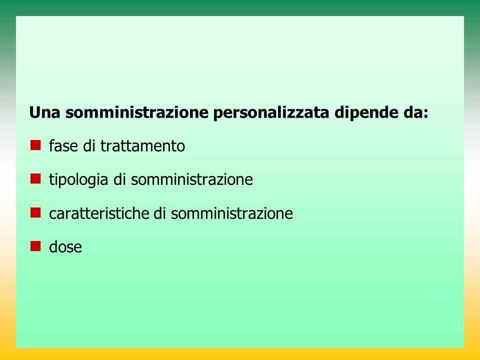 Una somministrazione personalizzata dipende da: