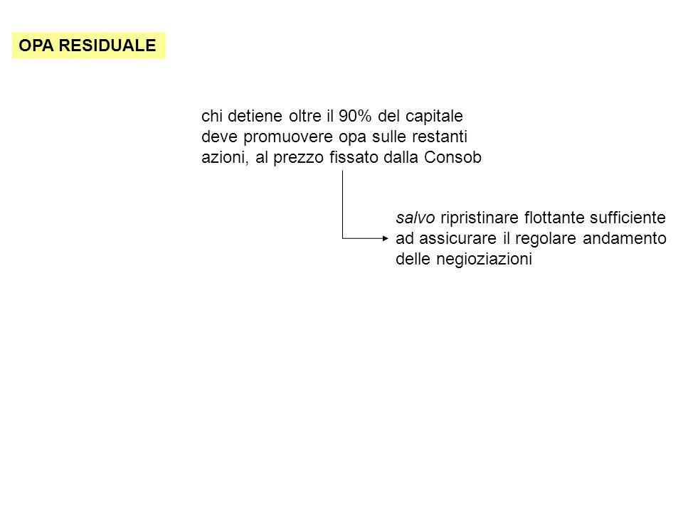 OPA RESIDUALE chi detiene oltre il 90% del capitale deve promuovere opa sulle restanti azioni, al prezzo fissato dalla Consob.
