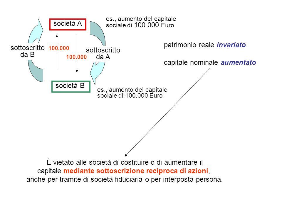 patrimonio reale invariato sottoscritto da B sottoscritto da A