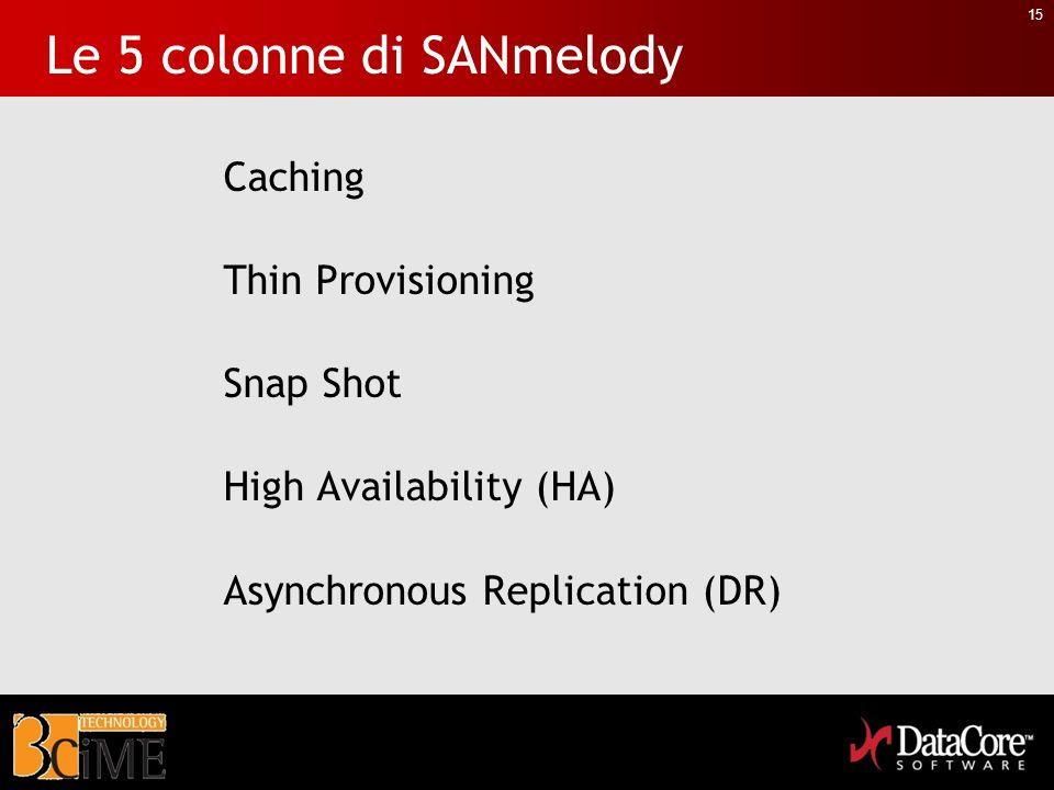 Le 5 colonne di SANmelody