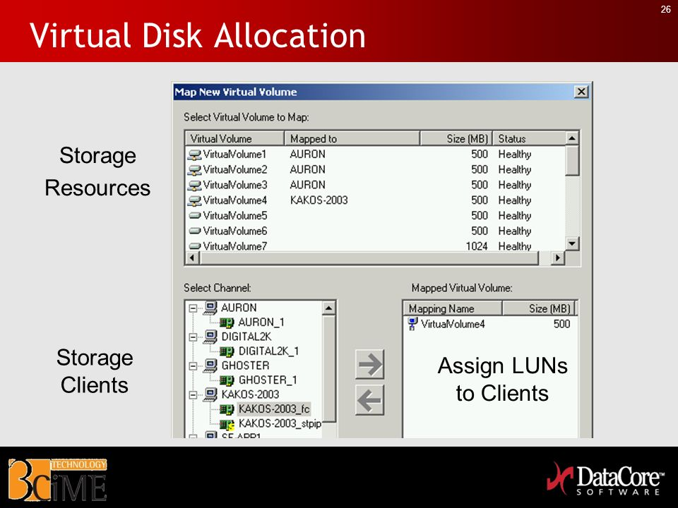 Virtual Disk Allocation