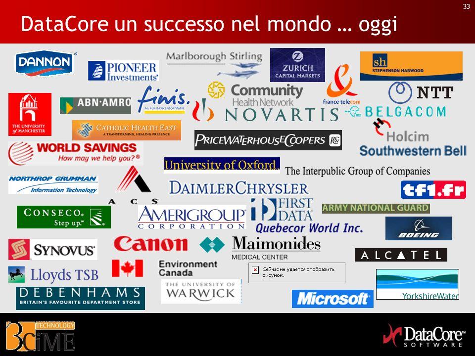 DataCore un successo nel mondo … oggi