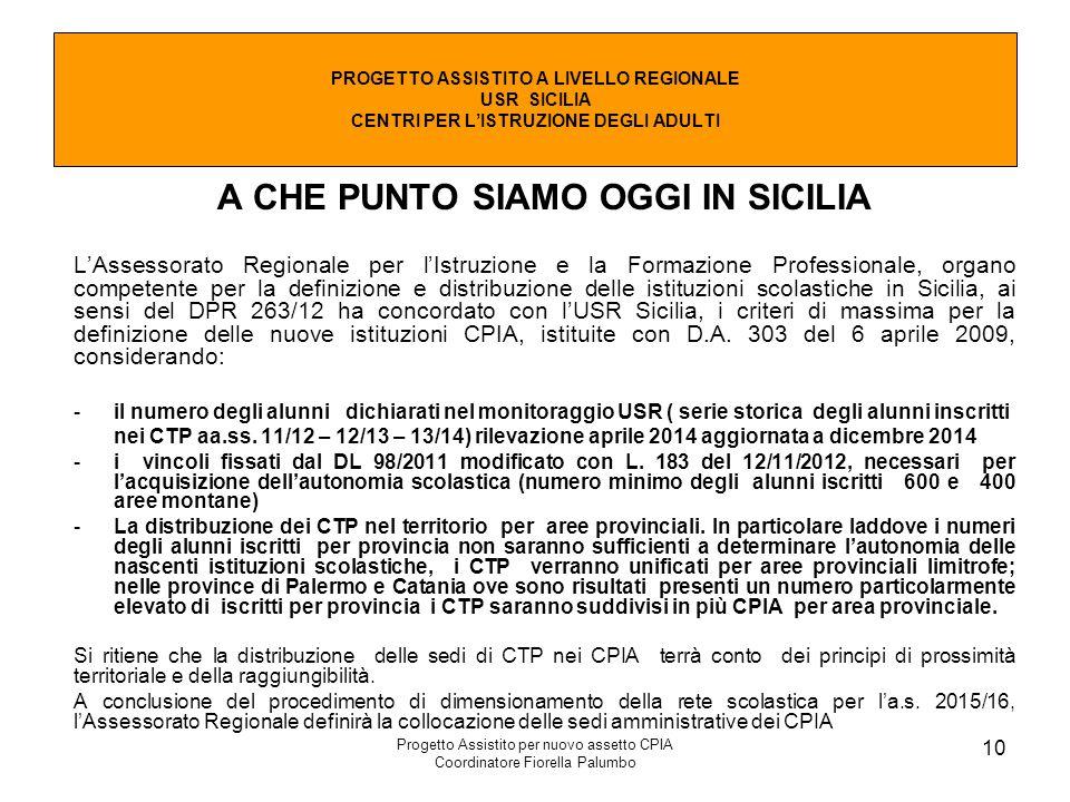 A CHE PUNTO SIAMO OGGI IN SICILIA