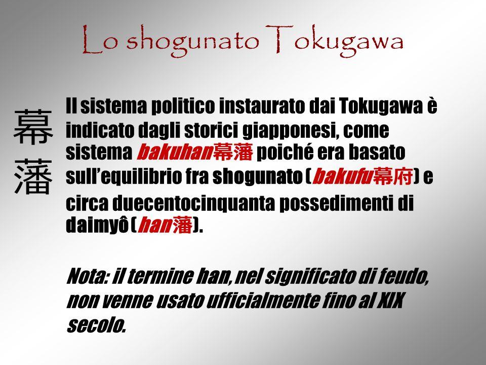 幕藩 Lo shogunato Tokugawa