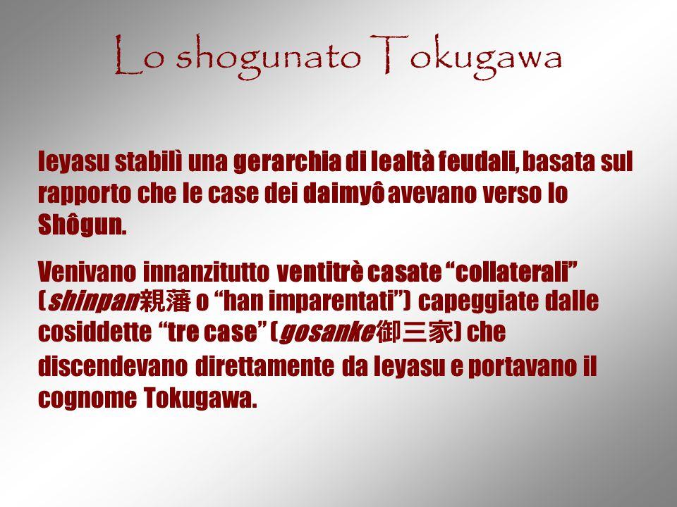Lo shogunato Tokugawa Ieyasu stabilì una gerarchia di lealtà feudali, basata sul rapporto che le case dei daimyô avevano verso lo Shôgun.