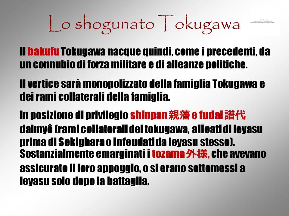 Lo shogunato Tokugawa Il bakufu Tokugawa nacque quindi, come i precedenti, da un connubio di forza militare e di alleanze politiche.