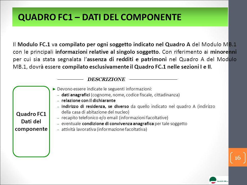 Quadro FC1 Dati del componente