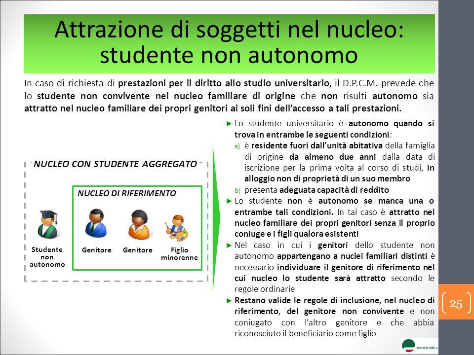 NUCLEO CON STUDENTE AGGREGATO
