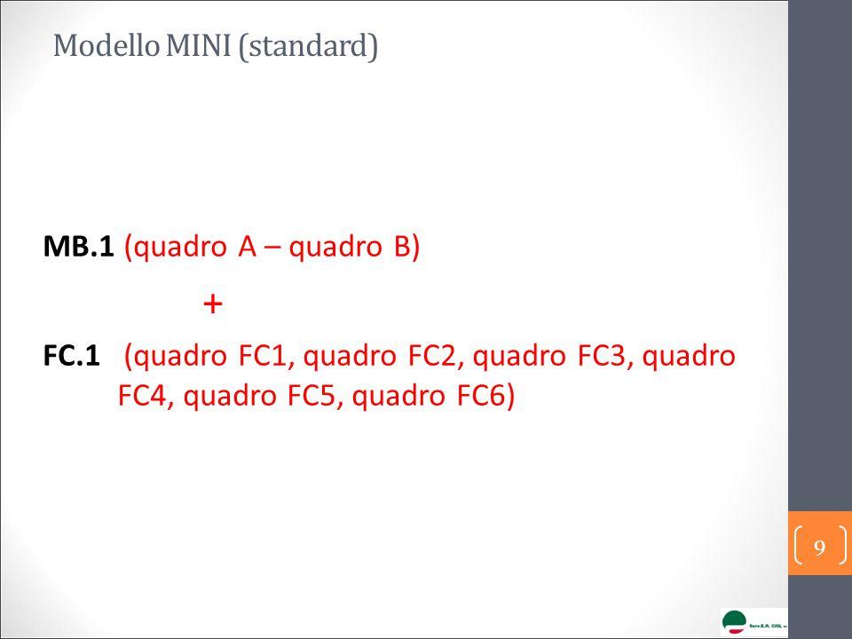 Modello MINI (standard)