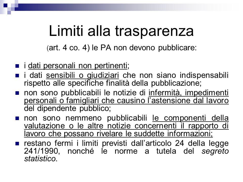 Limiti alla trasparenza