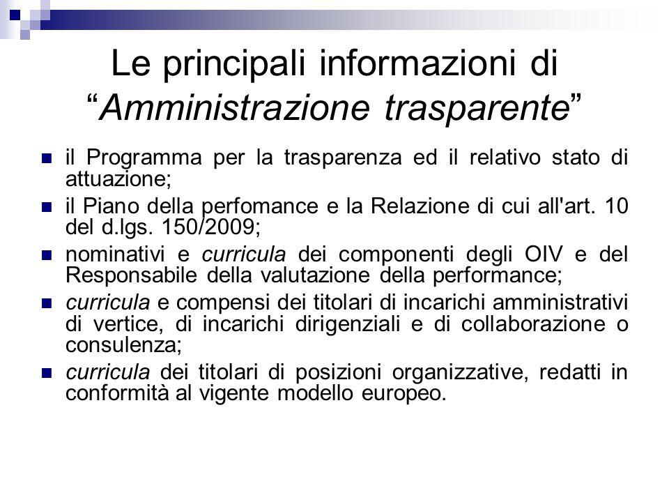 Le principali informazioni di Amministrazione trasparente