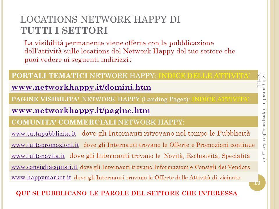 LOCATIONS NETWORK HAPPY DI TUTTI I SETTORI