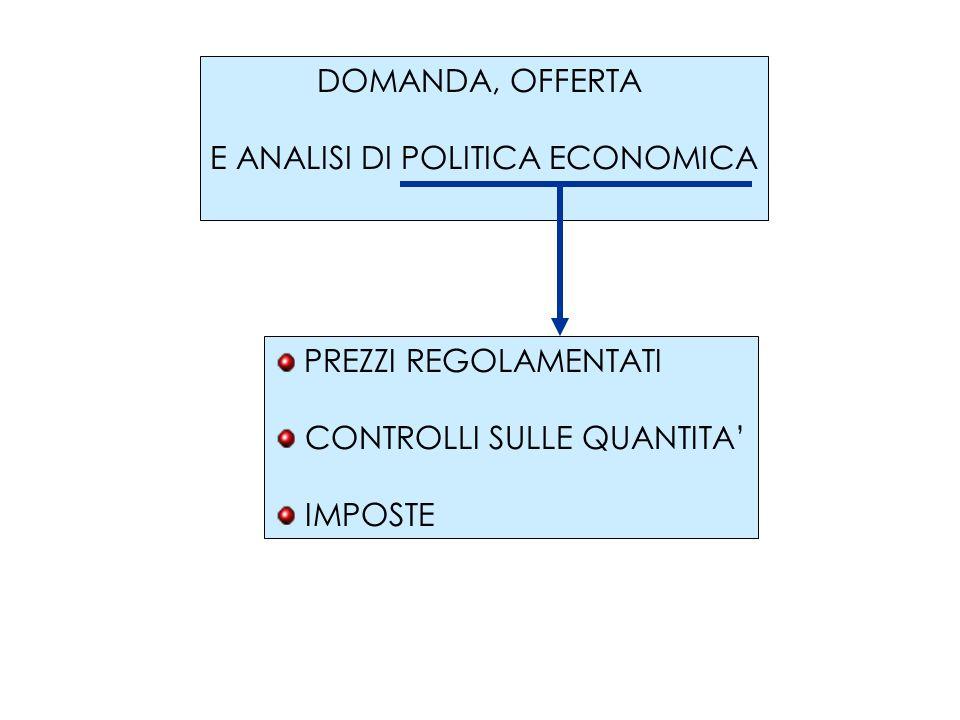 E ANALISI DI POLITICA ECONOMICA