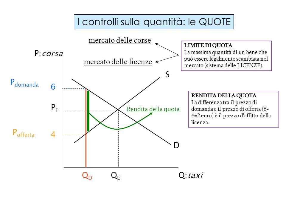 I controlli sulla quantità: le QUOTE