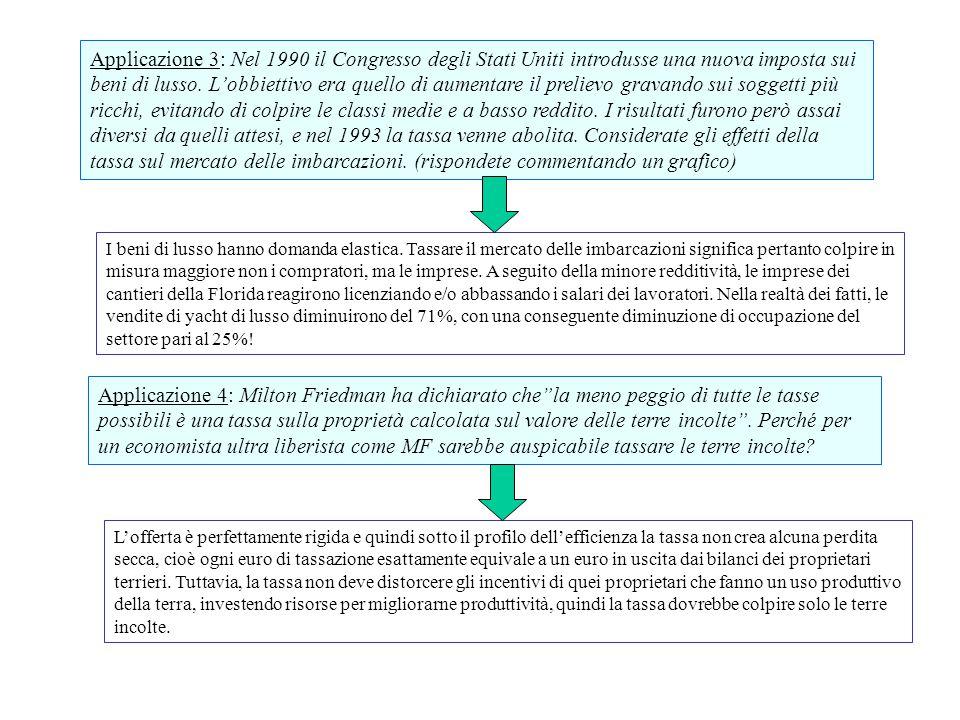 Applicazione 3: Nel 1990 il Congresso degli Stati Uniti introdusse una nuova imposta sui beni di lusso. L'obbiettivo era quello di aumentare il prelievo gravando sui soggetti più ricchi, evitando di colpire le classi medie e a basso reddito. I risultati furono però assai diversi da quelli attesi, e nel 1993 la tassa venne abolita. Considerate gli effetti della tassa sul mercato delle imbarcazioni. (rispondete commentando un grafico)