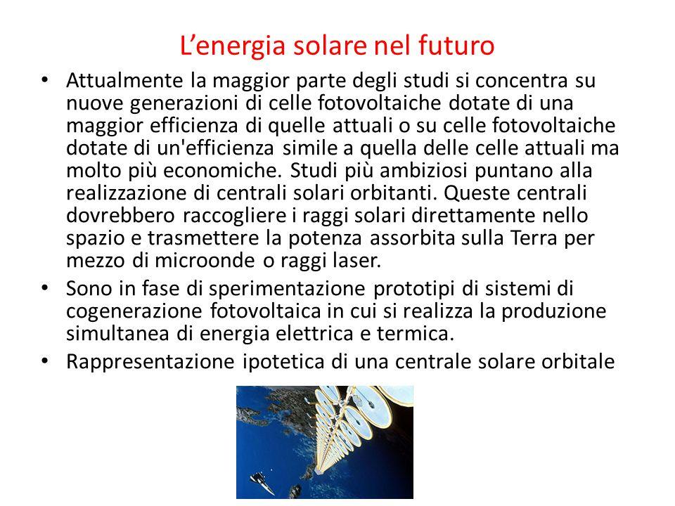 L'energia solare nel futuro