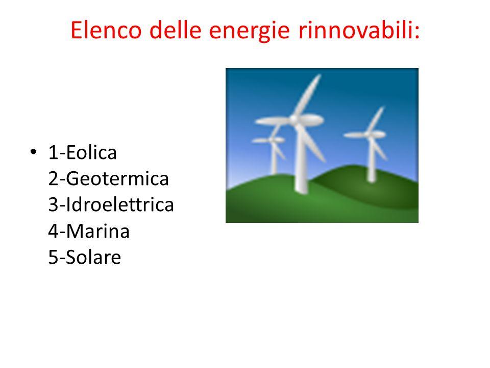 Elenco delle energie rinnovabili: