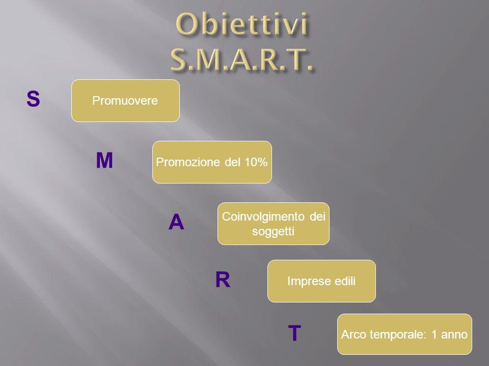 Obiettivi S.M.A.R.T. S M A R T Promuovere Promozione del 10%