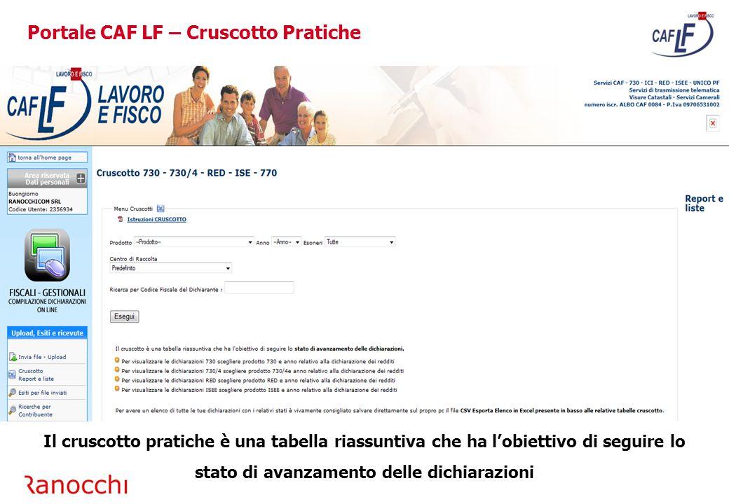 Portale CAF LF – Cruscotto Pratiche