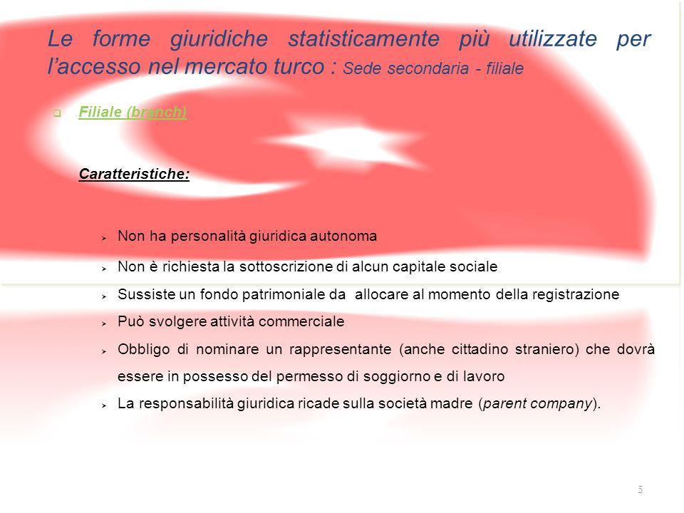 Le forme giuridiche statisticamente più utilizzate per l'accesso nel mercato turco : Sede secondaria - filiale