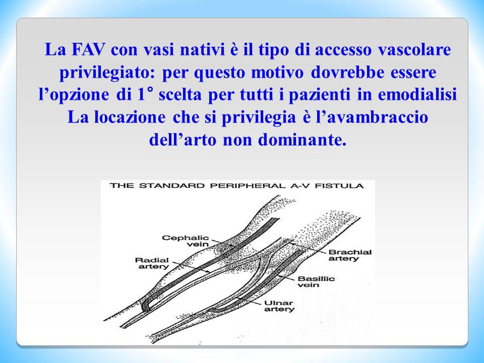 La FAV con vasi nativi è il tipo di accesso vascolare privilegiato: per questo motivo dovrebbe essere l'opzione di 1° scelta per tutti i pazienti in emodialisi La locazione che si privilegia è l'avambraccio dell'arto non dominante.