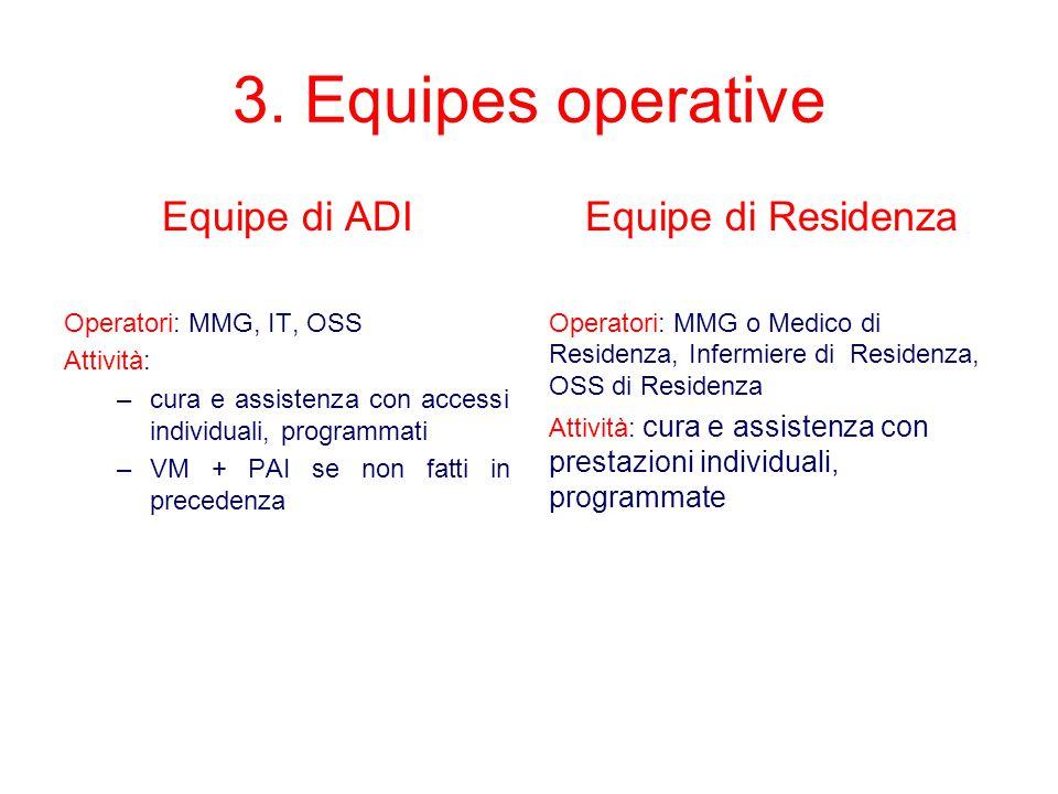 3. Equipes operative Equipe di ADI Equipe di Residenza