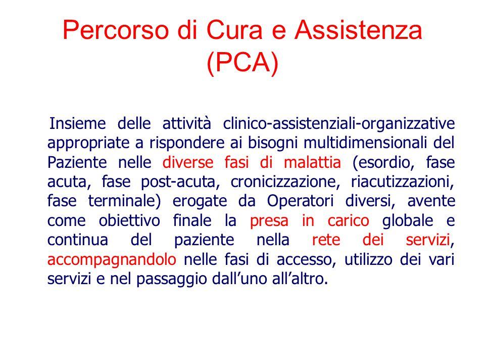 Percorso di Cura e Assistenza (PCA)