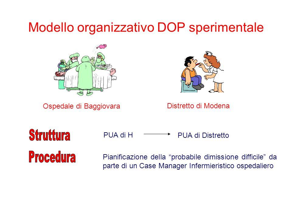 Modello organizzativo DOP sperimentale