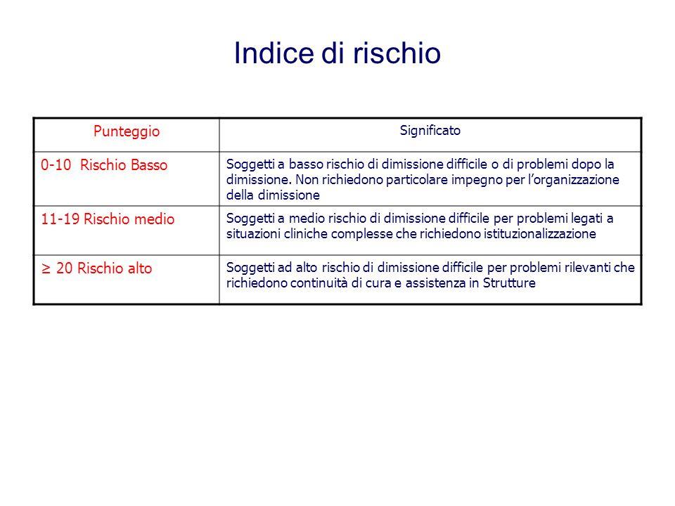 Indice di rischio Punteggio 0-10 Rischio Basso 11-19 Rischio medio