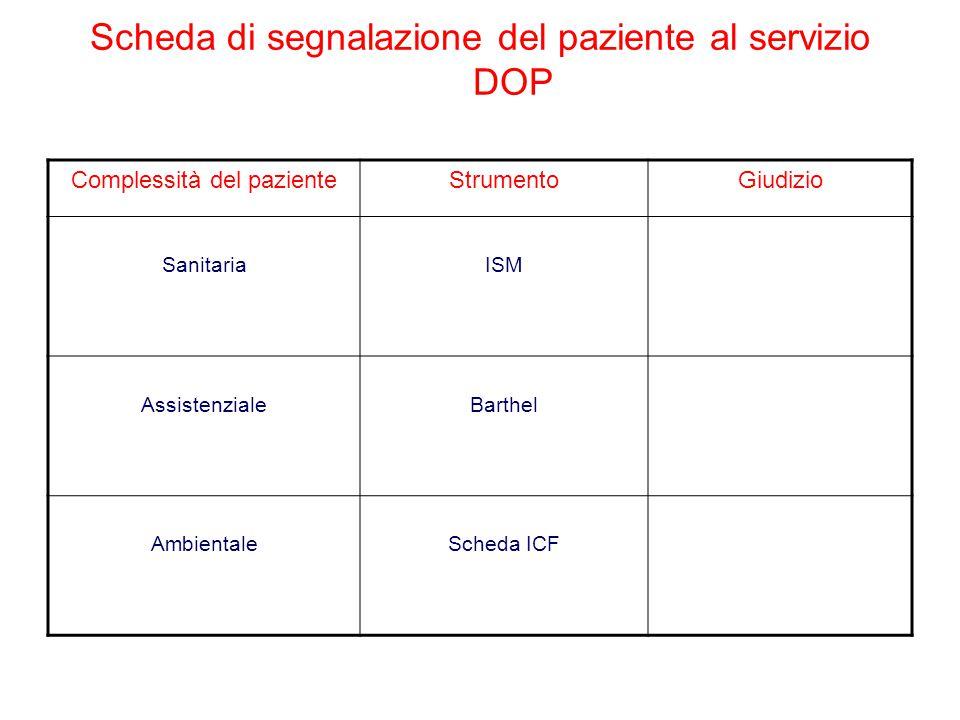 Scheda di segnalazione del paziente al servizio DOP