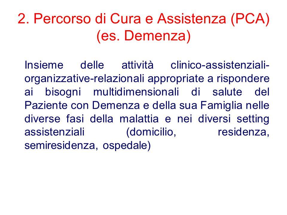 2. Percorso di Cura e Assistenza (PCA) (es. Demenza)
