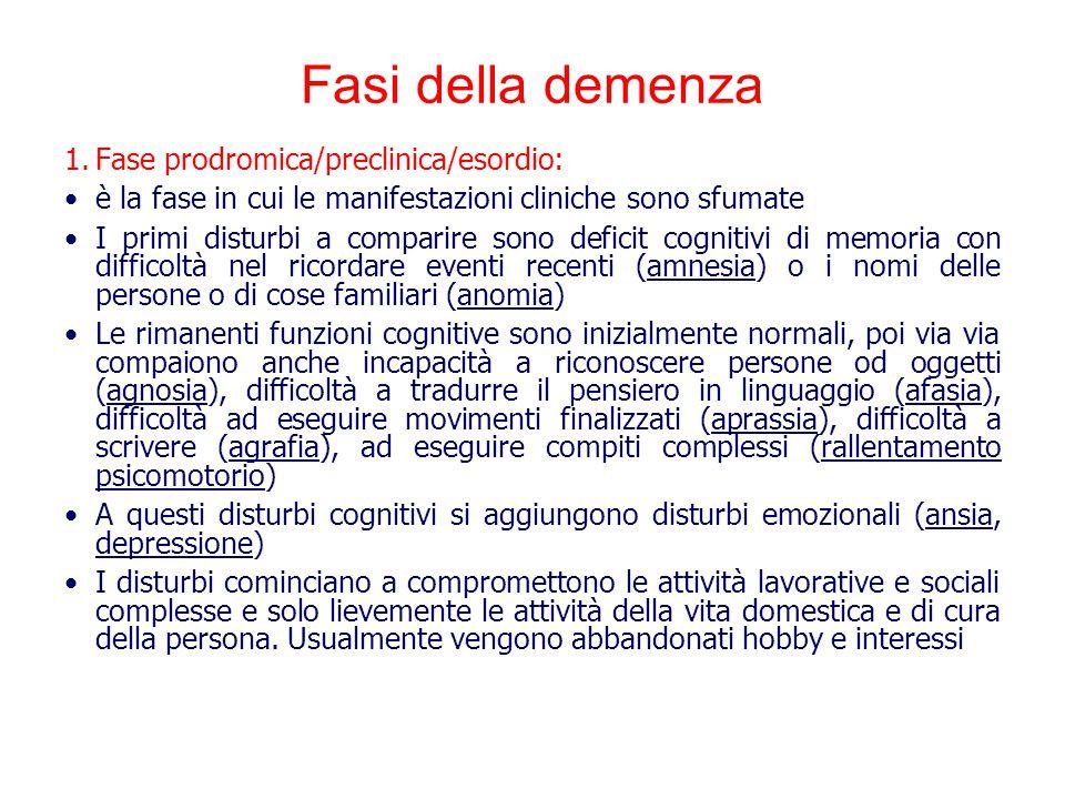 Fasi della demenza Fase prodromica/preclinica/esordio: