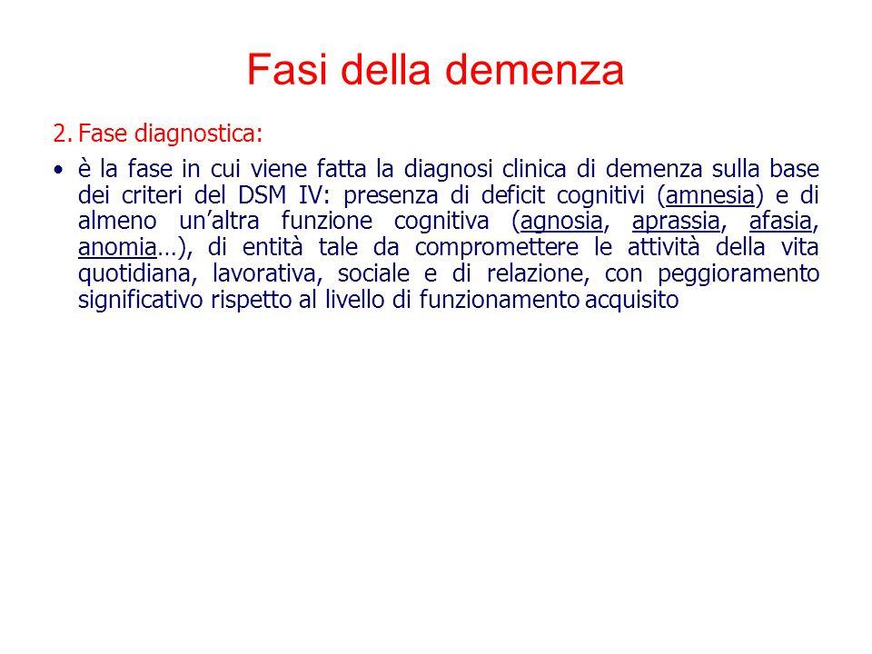 Fasi della demenza Fase diagnostica: