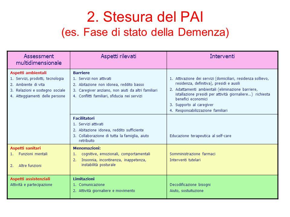 2. Stesura del PAI (es. Fase di stato della Demenza)