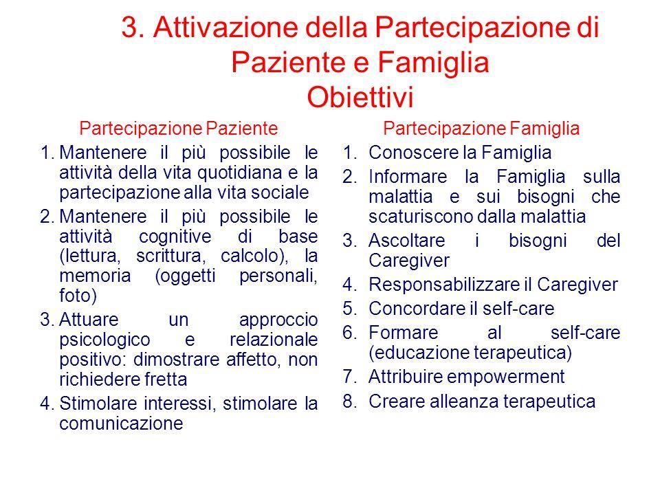 3. Attivazione della Partecipazione di Paziente e Famiglia Obiettivi