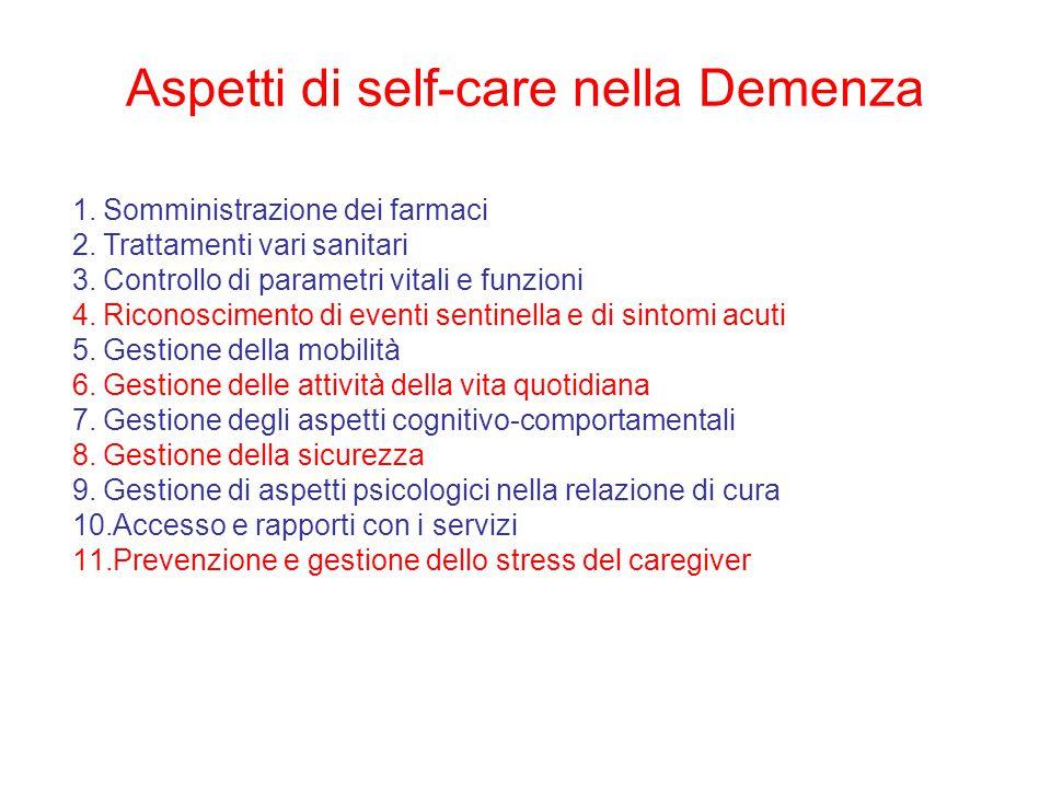 Aspetti di self-care nella Demenza