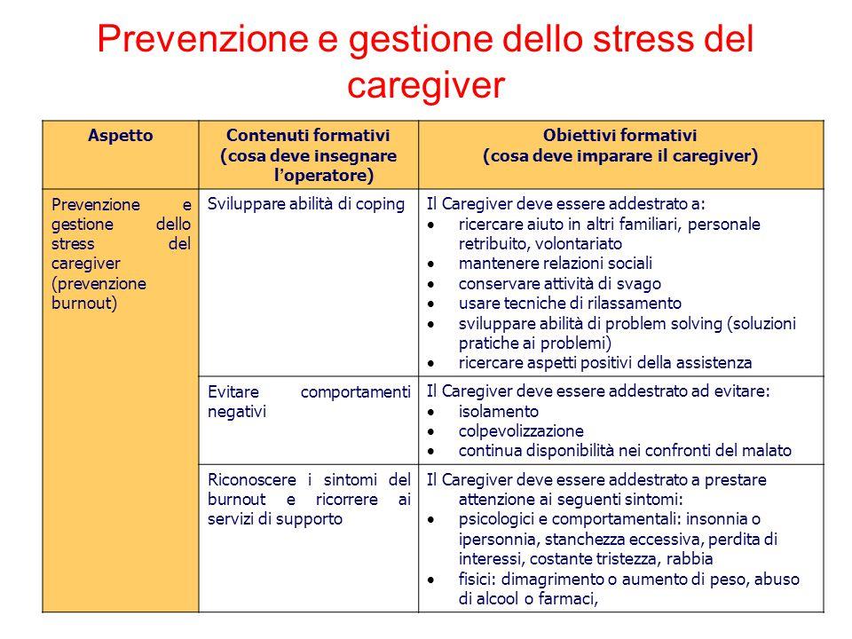 Prevenzione e gestione dello stress del caregiver