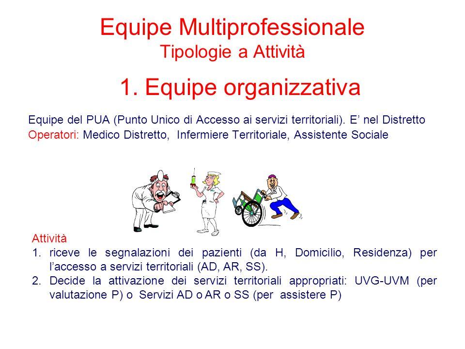 Equipe Multiprofessionale Tipologie a Attività