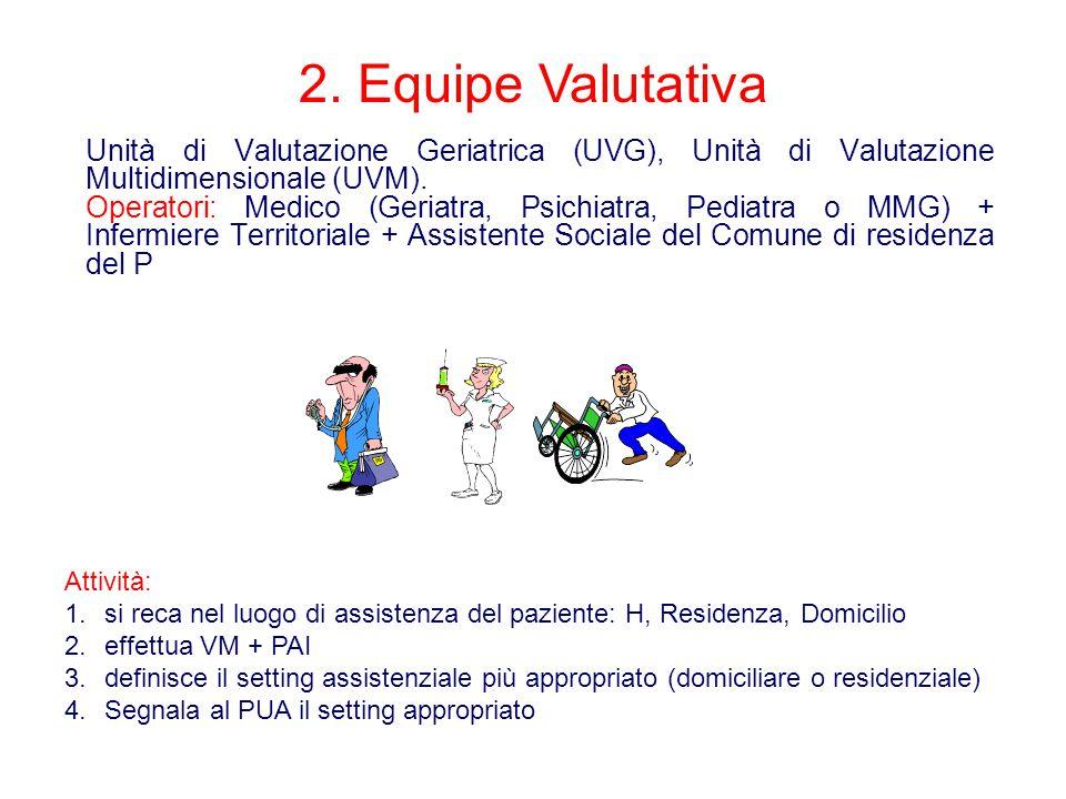 2. Equipe Valutativa Unità di Valutazione Geriatrica (UVG), Unità di Valutazione Multidimensionale (UVM).