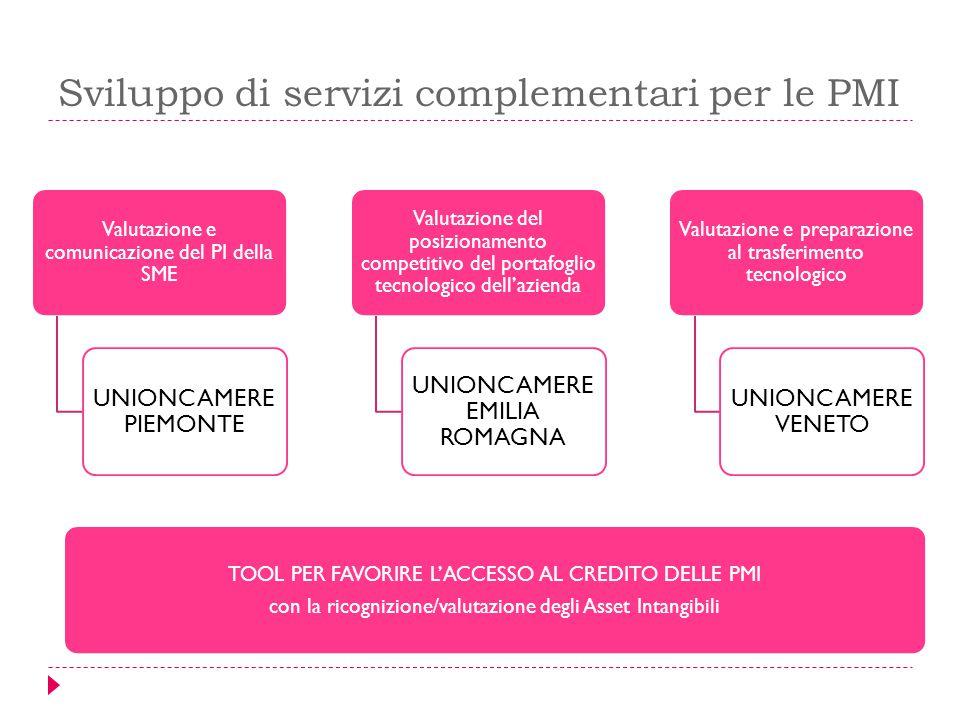 Sviluppo di servizi complementari per le PMI