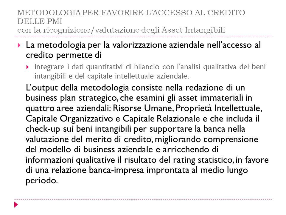 METODOLOGIA PER FAVORIRE L'ACCESSO AL CREDITO DELLE PMI con la ricognizione/valutazione degli Asset Intangibili