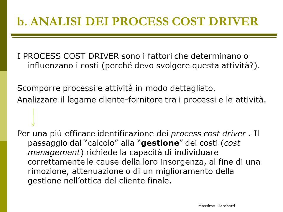 b. ANALISI DEI PROCESS COST DRIVER