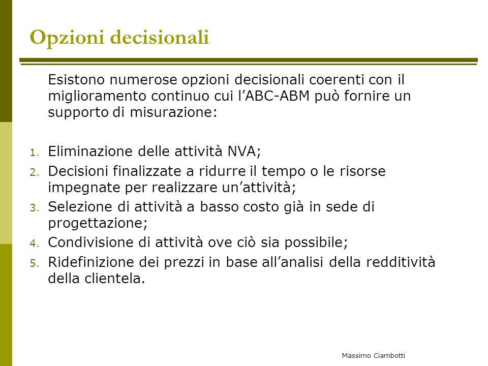 Opzioni decisionali